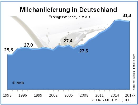 königreich deutschland aktuell